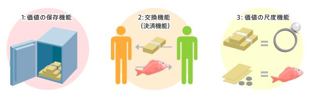 https://www.zenginkyo.or.jp/fileadmin/res/article/G/5228_01.png